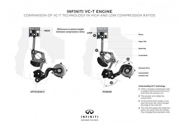 Weltneuheit: Infiniti VC-T Engine